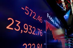 In this April 6, 2018, file photo, a screen above the trading floor of the New York Stock Exchange shows the closing number for the Dow Jones industrial average
