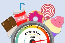 Can a Genetic Test Prove if You Will Develop Type 2 Diabetes?