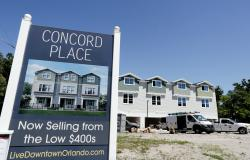 In this April 16, 2019, file photo, new condos under construction are being built in vacant lots in a neighborhood near downtown Orlando, Fla.