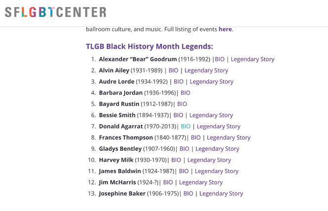 This screenshot from the San Francisco LGBT Community Center's TLGB Black History Month list of honorees shows Harvey Milk, a gay white man, listed for February 10. After being contacted by the Bay Area Reporter, Milk's name was replaced with that of Mary Jones.