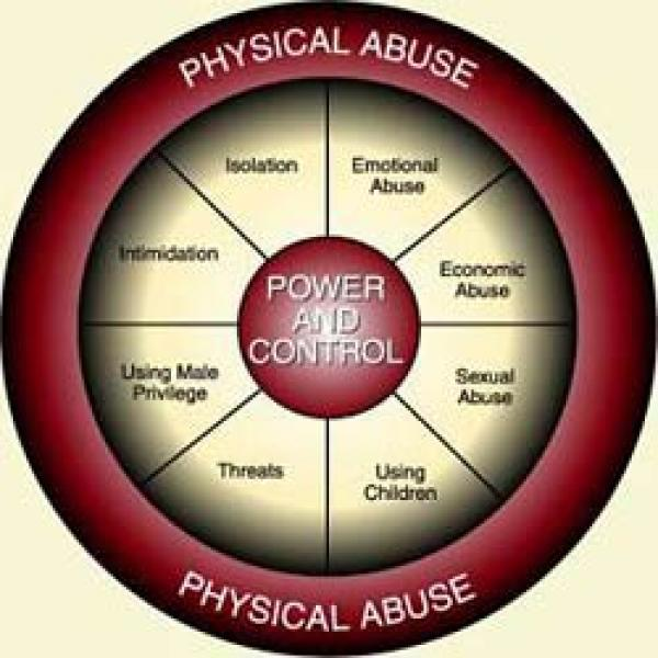 abuse of power and the effect Us department of justice abuse of authority and about the effect of community policing on the potential for abuse target audience: legislators,.