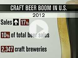 Craft Beer Trend: What is Authentic?