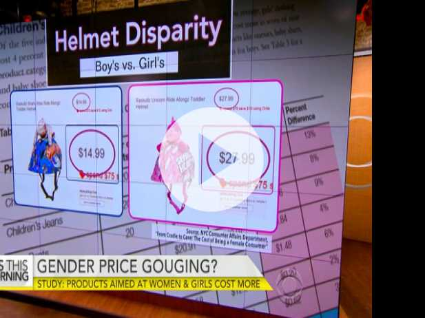 Gender Price Gouging? How Products Aimed at Females Cost More