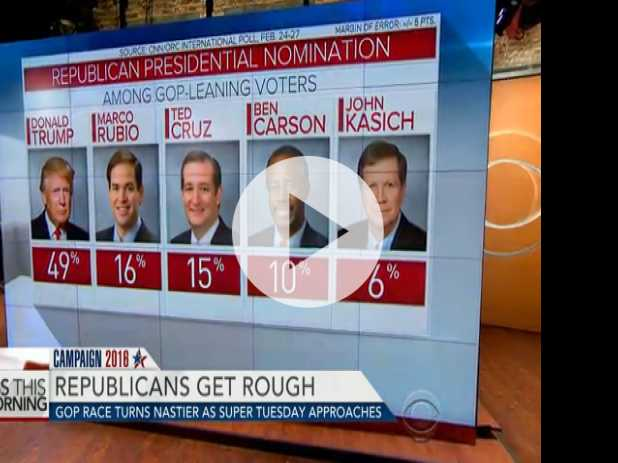 GOP Race Turns Nastier as Super Tuesday Approaches
