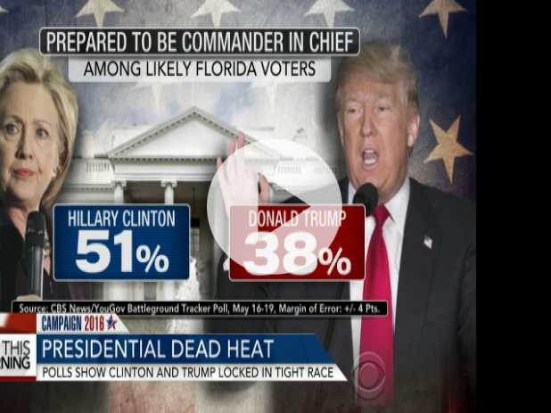 Polls Show Clinton and Trump Locked In A Dead Heat