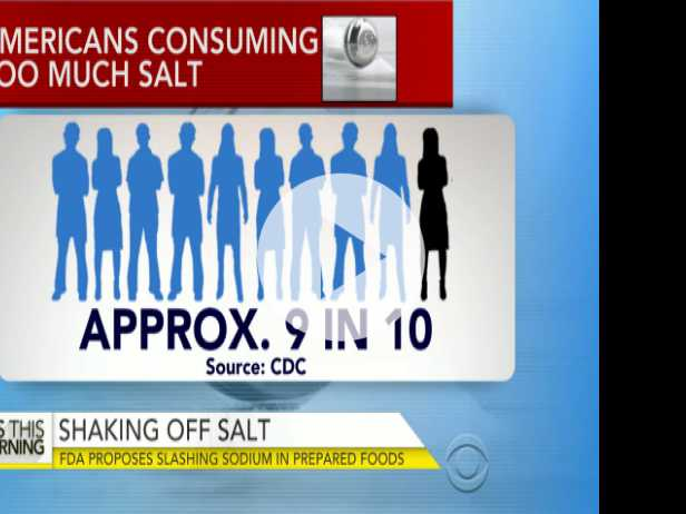 FDA Proposes Slashing Sodium in Prepared Foods