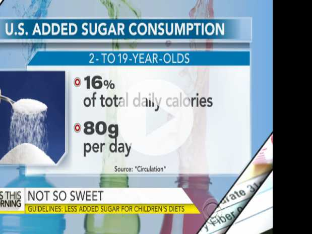 New Guidelines Urge Less Added Sugars in Kids' Diets
