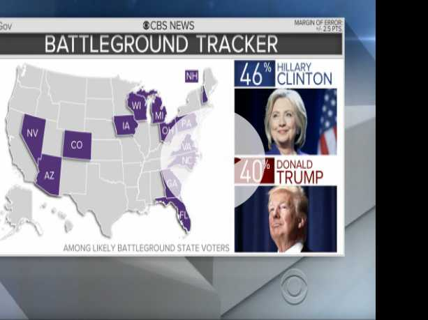 Clinton Leads Trump