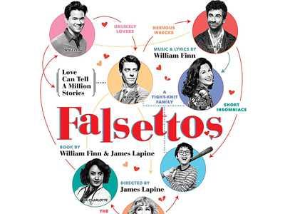 Review :: Falsettos - 2016 Broadway Cast Recording