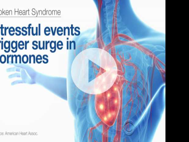 A Look At 'Broken Heart' Syndrome