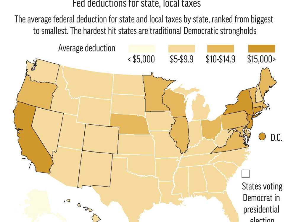 GOP Favor Dropping Tax Beneficial to Blue States