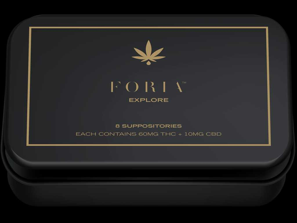 Cannabis Rectal Suppositories are Recognized as a Posh Alternative to 'Poppers'
